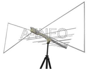 Log Periodic Antenna - Linear Polarization