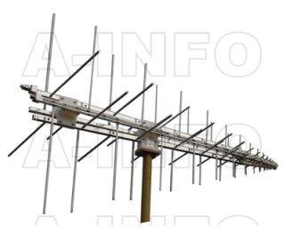 Log Periodic Antenna - Dual Linear Polarization