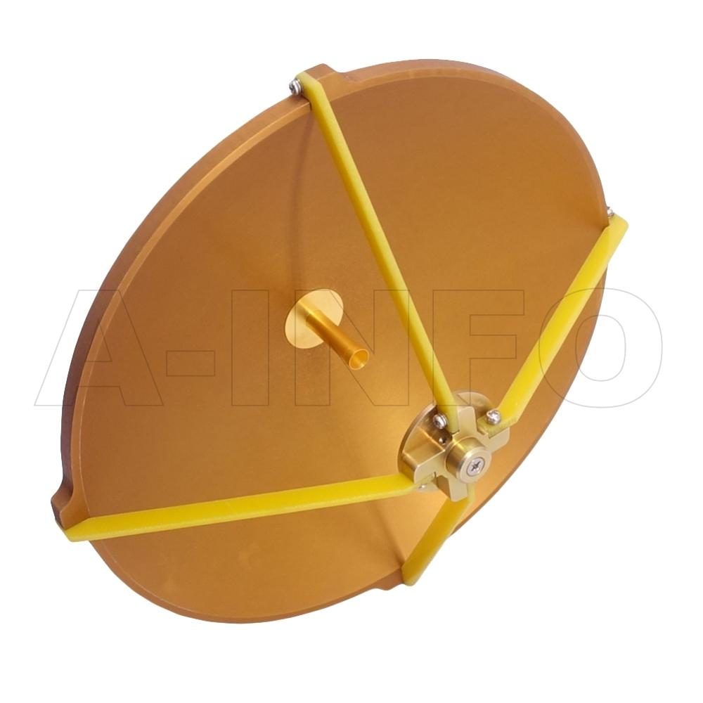 Reflector Antennas
