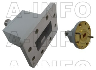Endlaunch Waveguide to Coaxial Adapter