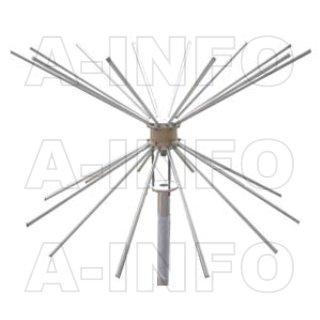 Bi-Conical Antennas