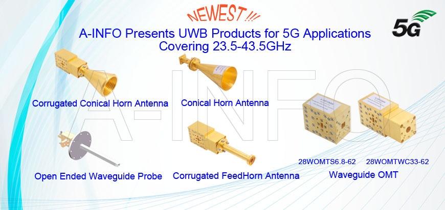 antenna product
