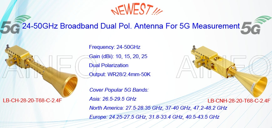 Antenna Product